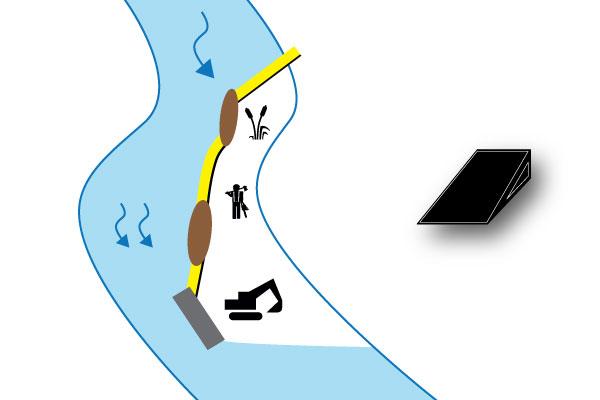 Fall 5 Bjälksättning mellan tröskel, öar och flodbankar