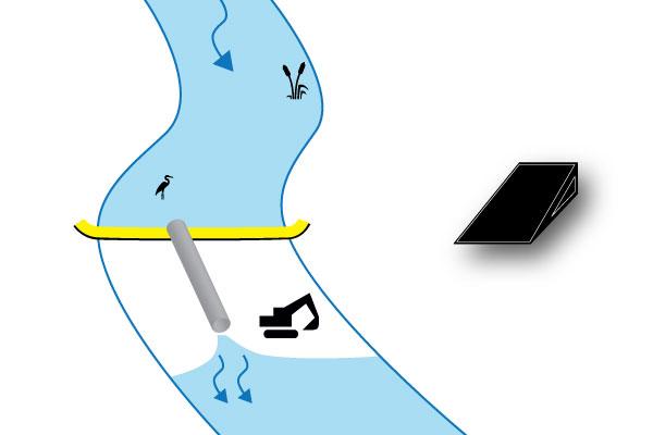 bjälksättning flodkanalisering