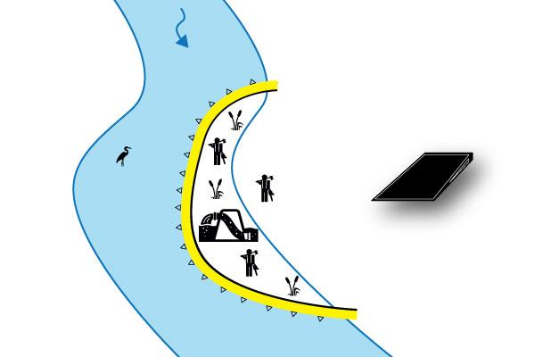 bjälksättning parallellt med floden