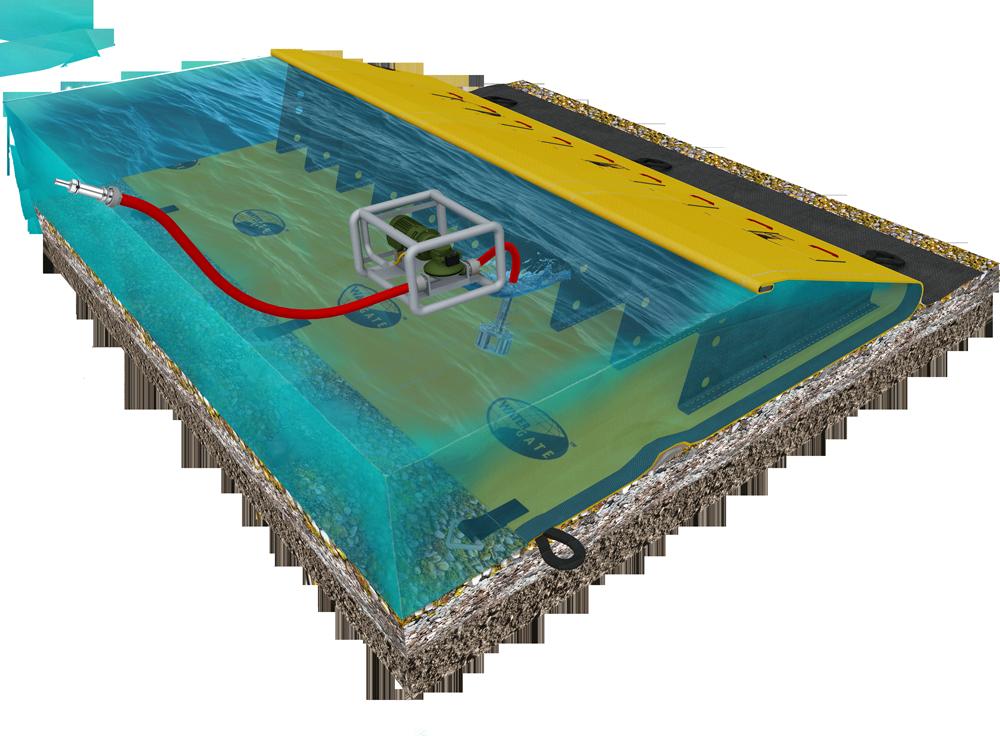 Principen för Watergate-dammen för utomhusbrandförsvar