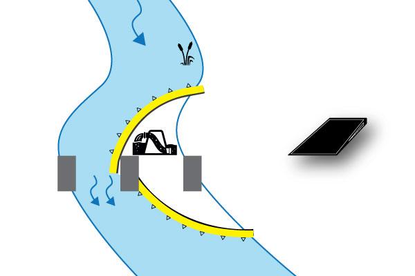 """"""" Flexibel Water-Gate © kofferdammar. Diagram över en dubbel installation i L uppströms och nedströms med stöd på en brygga. Låg sluttning. Fall nr 4bis"""""""