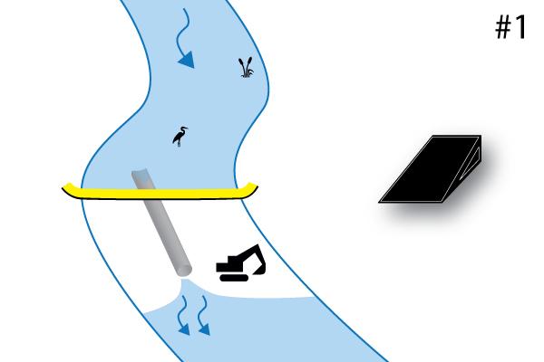 Flexibel Water-Gate © cofferdam. Diagram över en installation vinkelrätt mot vattendraget. Fall 1