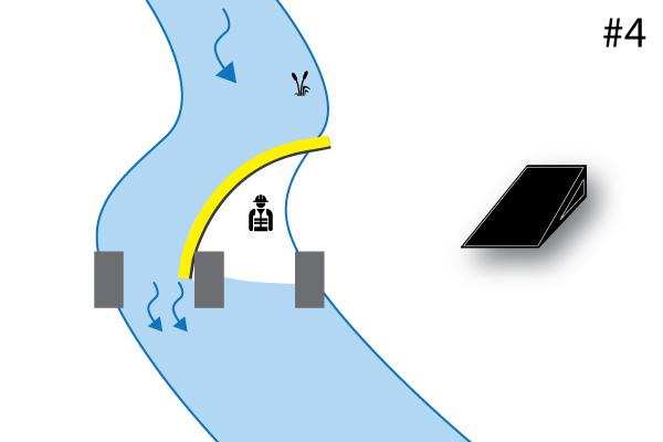 Flexibel Water-Gate © kofferdammar. Diagram över en L-formad installation som stöds av en brygga. Fall nr 4