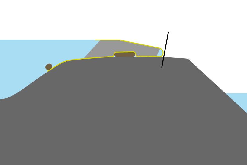 Placering av en flexibel kofferdam på en tröskel med en bred topp. Ballastning av framkanten och sandsäcken under kassan för att förstärka friktionskrafterna.