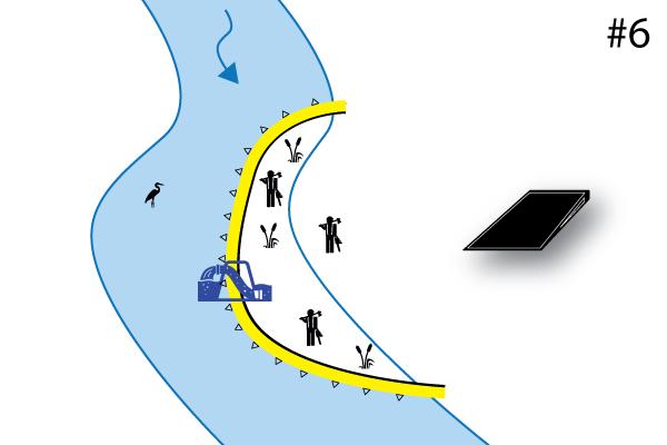 Flexibel Water-Gate© kofferdammar. Diagram över en U-formad installation Installation parallellt med vattendraget. Fall nr 6